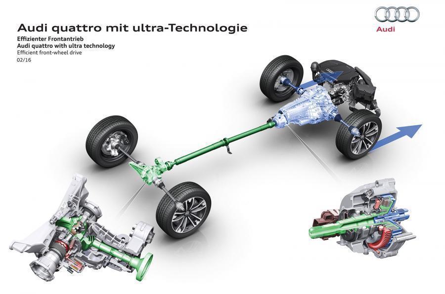 新的Quattro系統是以前輪驅動為主軸,在後輪需要抓地力時再將動力傳送至該處。 Audi提供