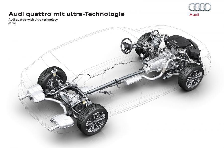 ESP車身穩定系統也會與Quattro系統互相搭配,加強防止車輛失控。 Audi提供