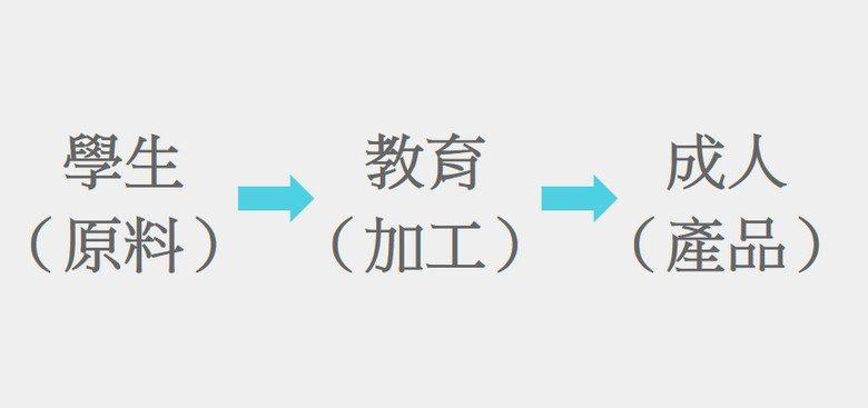 圖/鳴人堂製圖