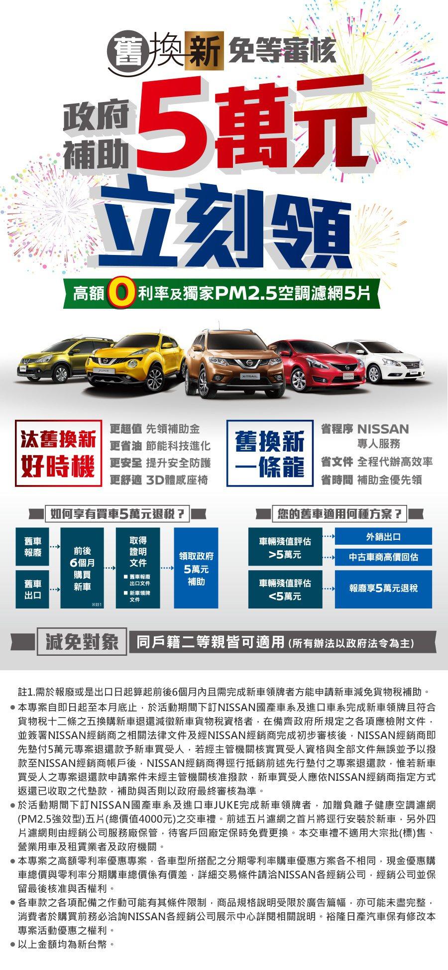 Nissan推出政府補助五萬元立刻領活動。圖/裕隆日產提供