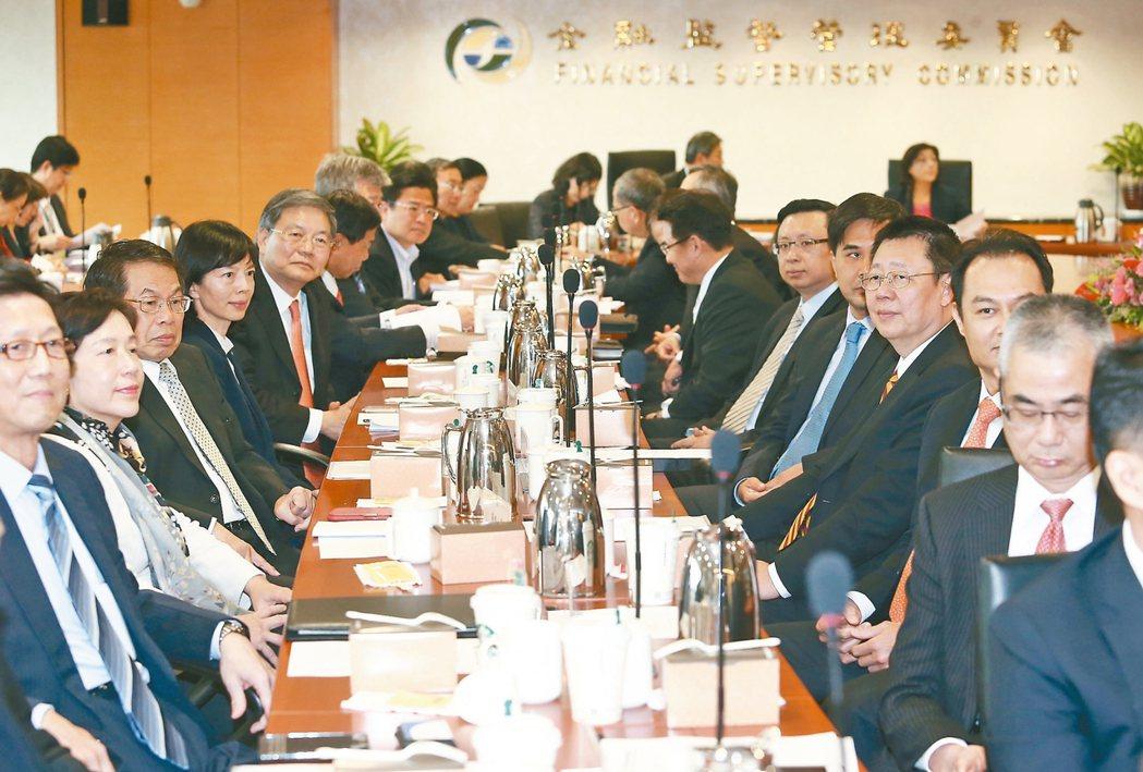 金管會昨天邀集保險業者舉行政策座談會。 記者王騰毅/攝影
