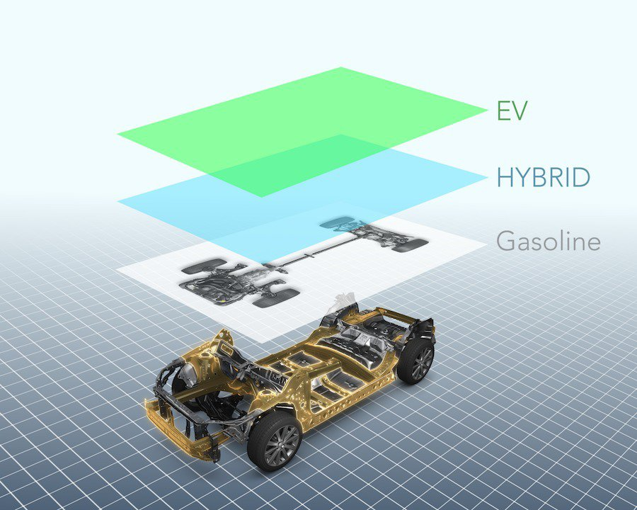 此模組化平台將可搭配不同的動力系統使用。 Subaru提供