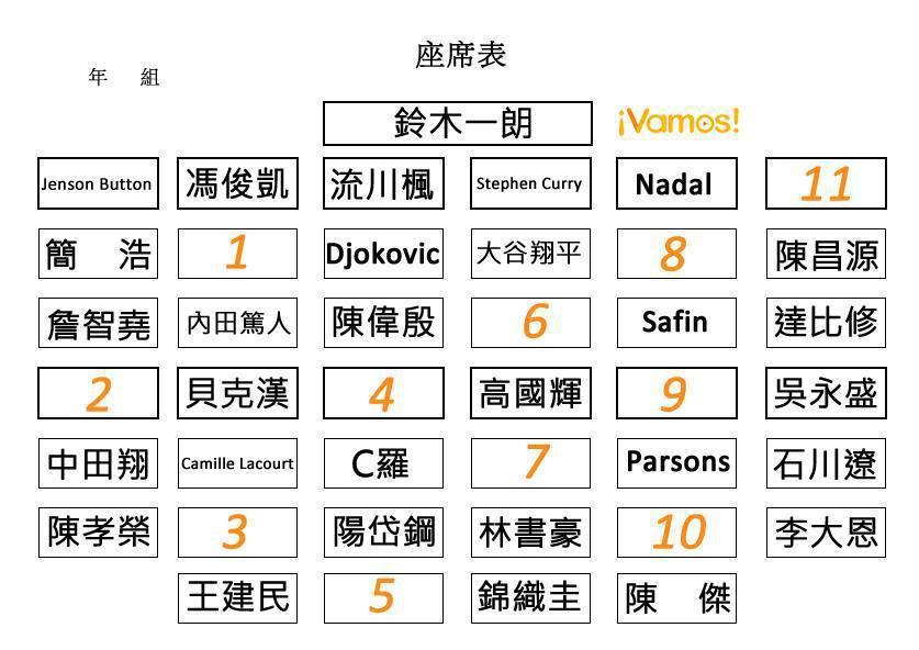 圖片來源/ Vamos Sports翊起運動臉書