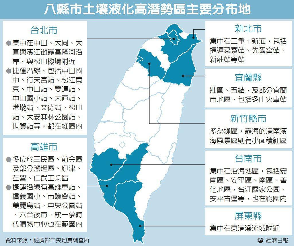 八縣市土壤液化高潛勢區主要分布地 圖/經濟日報提供