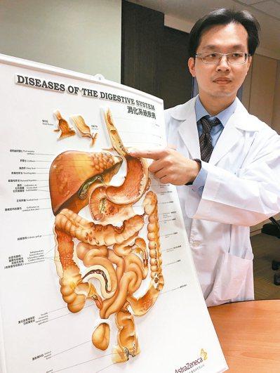 康本初醫師說,胃食道逆流是指食道與胃交接處的賁門括約肌,出現鬆弛或關不緊,造成胃...