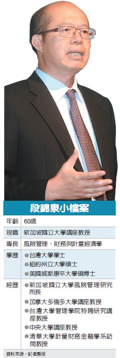學者專訪/段錦泉:創新創富 新政府的挑戰
