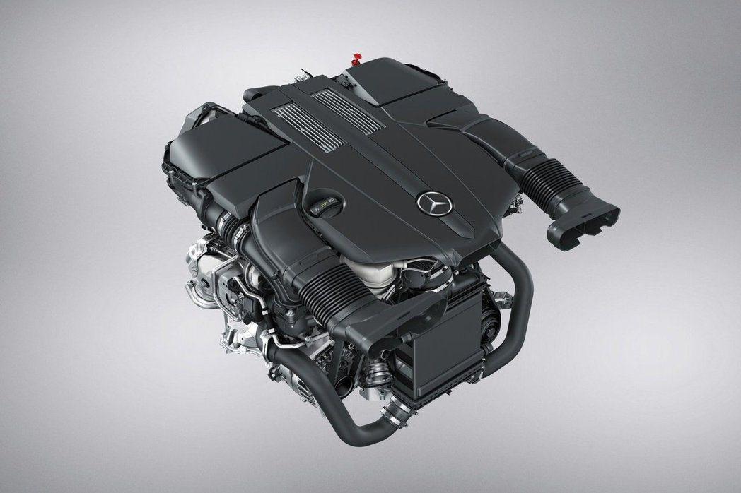 TOPCAR針對GLE 450與GLE 63提供相關動力升級套件。 摘自M.Be...