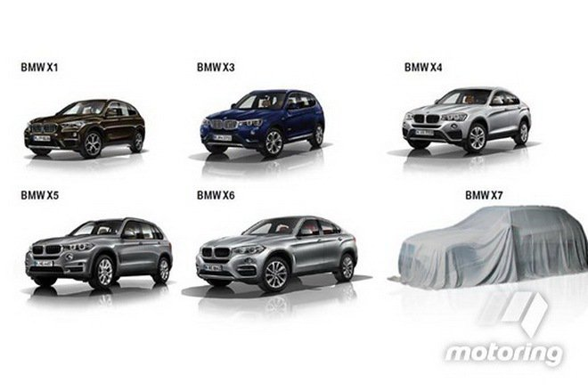 根據Motoring報導指出,未來X7與X5車款都會使用CLAR底盤平台所打造,...