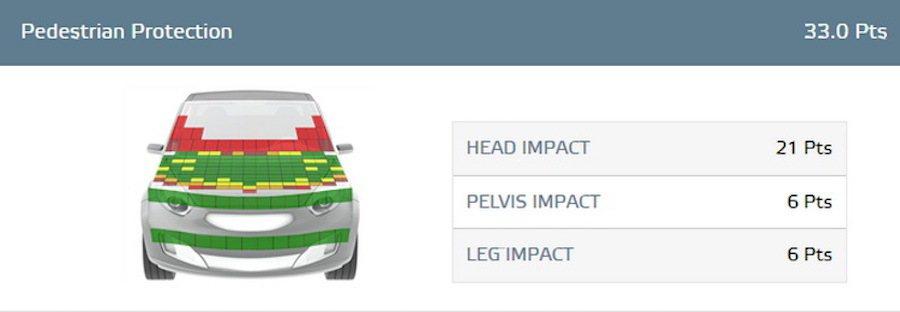 Infiniti Q30跨界休旅以完善的主動安全配備獲得加分,取得第三名。 摘...