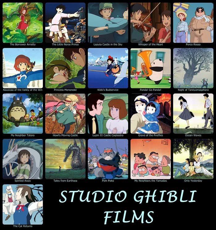圖片來源/ Animation Guide: Reviews