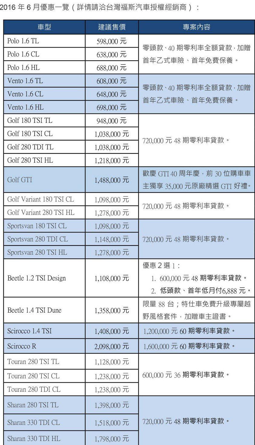 2016年6月Volkswagen全車系專屬優惠一覽(1) 圖/台灣福斯提供