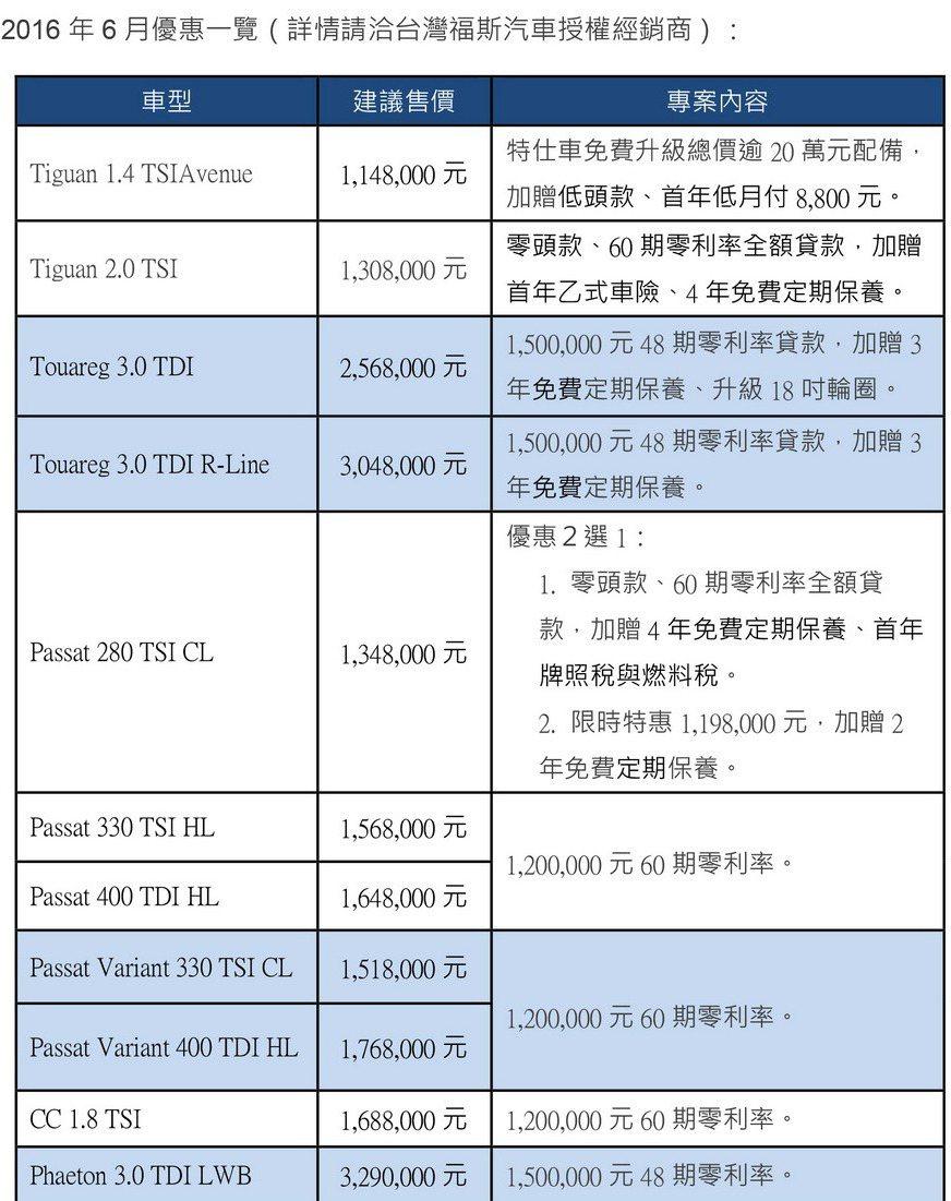2016年6月Volkswagen全車系專屬優惠一覽(2) 圖/台灣福斯提供