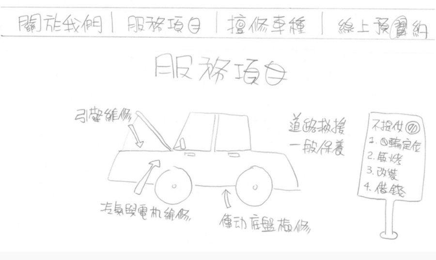 2000元作的網站在臉書上分享後,因為用鉛筆繪製深具童趣而大受網友歡迎。 摘自修車行網站