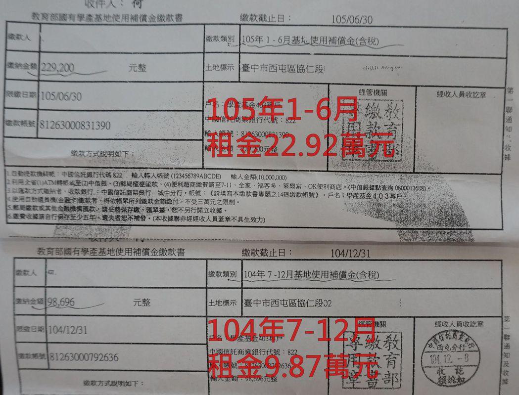 台中市公告地價調漲,漲幅最高的西屯區平均上漲一倍;該區學產地租金暴衝,半年租金從...