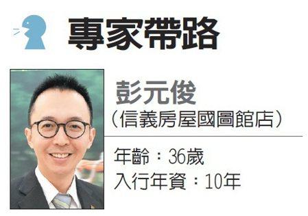 入行十年的房市專家彭元俊。