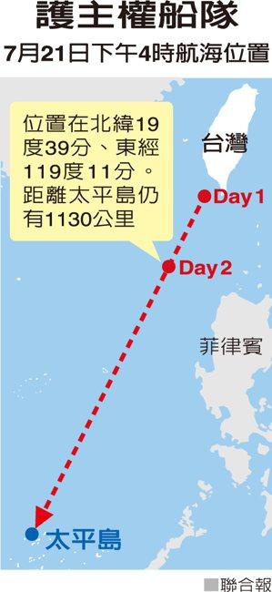 護主權船隊 7月21日下午時航海位置 聯合報