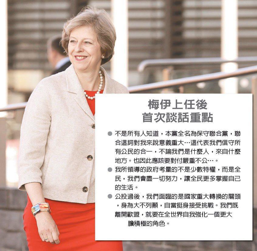 梅伊上任後首次談話重點 圖/經濟日報提供