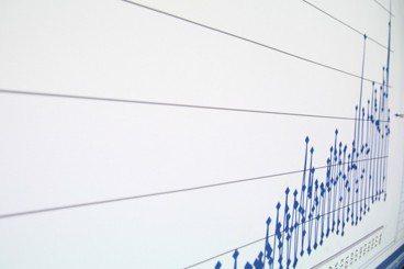 投資會帶來美好未來,或只是一廂情願?