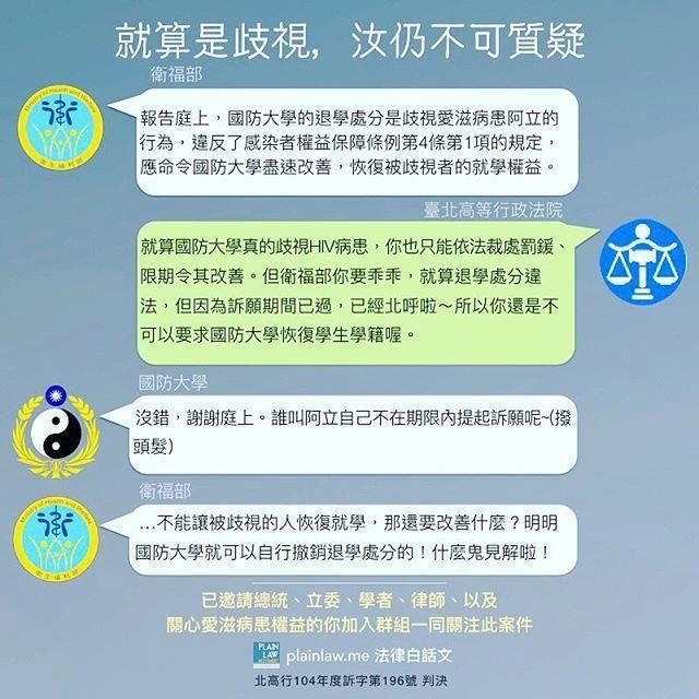 圖/via法律白話文運動 PLM