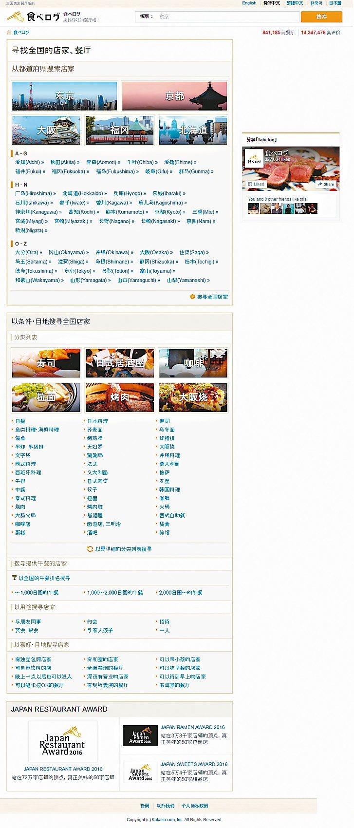 全日本最大的餐廳搜尋和排名網站 Tabelog 也有繁體中文版,對於喜歡到日本旅...