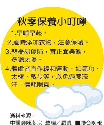 秋季保養小叮嚀資料來源/中醫師陳潮宗 整理/羅真