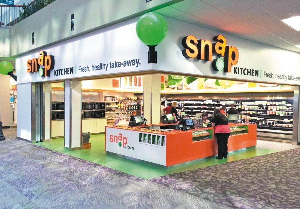 美國快餐店…搶搭健康風潮