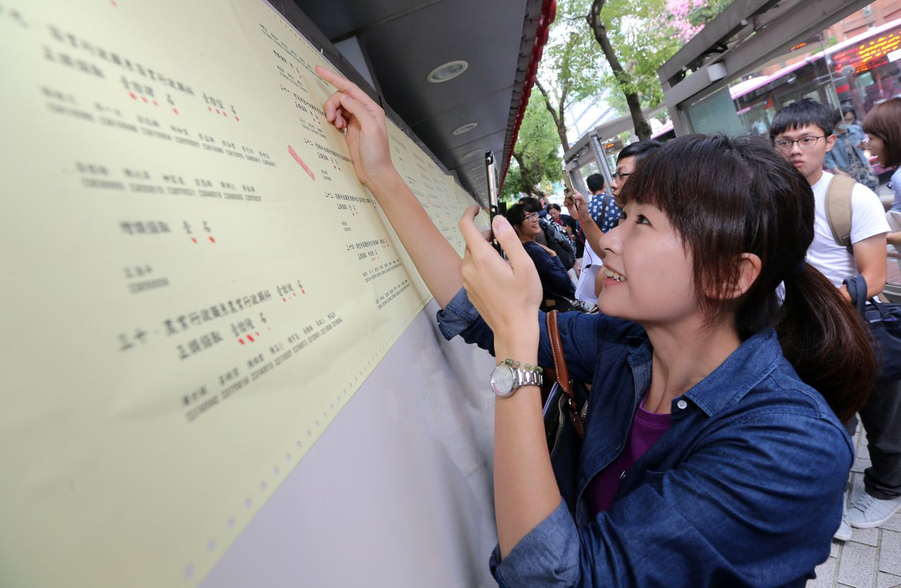 圖為105年公務人員高普考試放榜,但仍有許多考生前往考選部看榜。記者胡經周/攝影