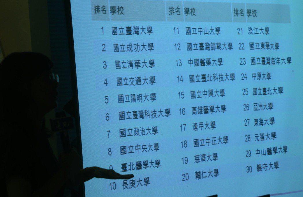 遠見雜誌29日在93巷人文空間舉行「2016台灣最佳大學排行榜」發布記者會,宣布...