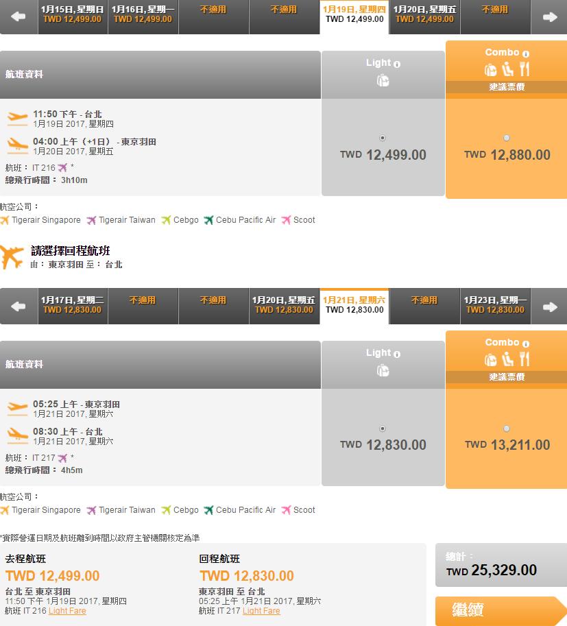 虎航明年初桃園飛東京羽田單程票就逾1萬2千元。