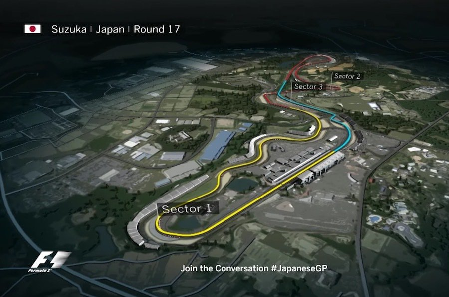 摘自F1官方影片