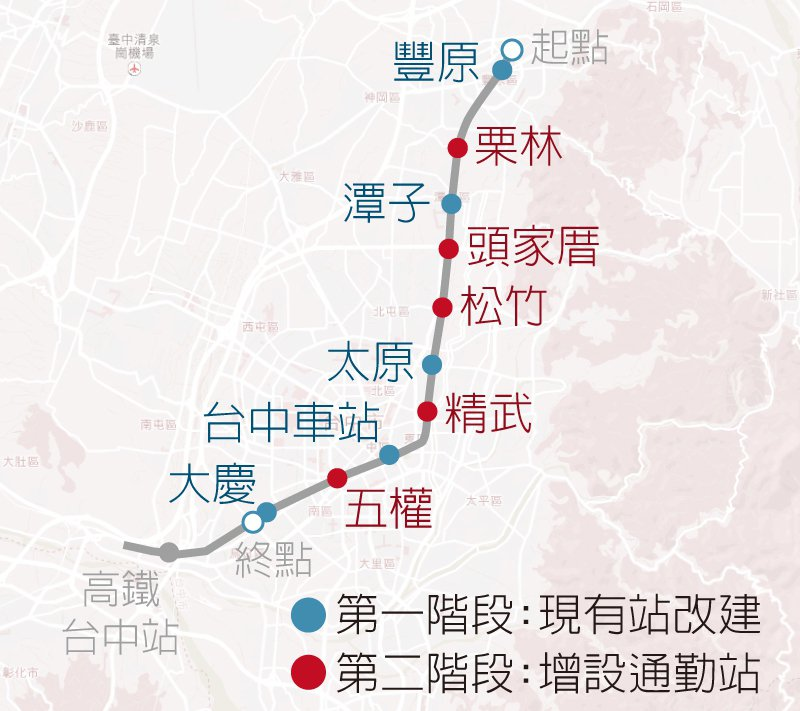 台中鐵路高架化工程路線。資料來源/鐵工局