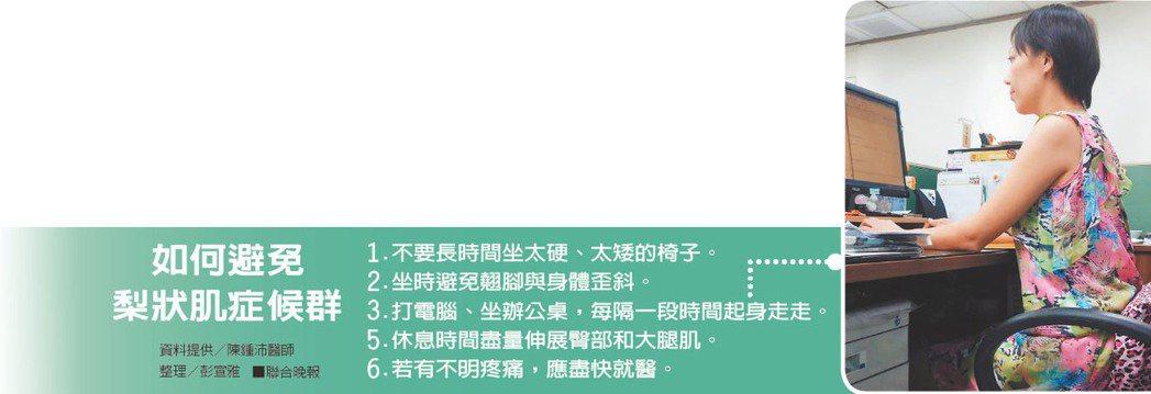 如何避免梨狀肌症候群 資料提供/陳鍾沛醫師 記者彭宣雅 整理/彭宣雅