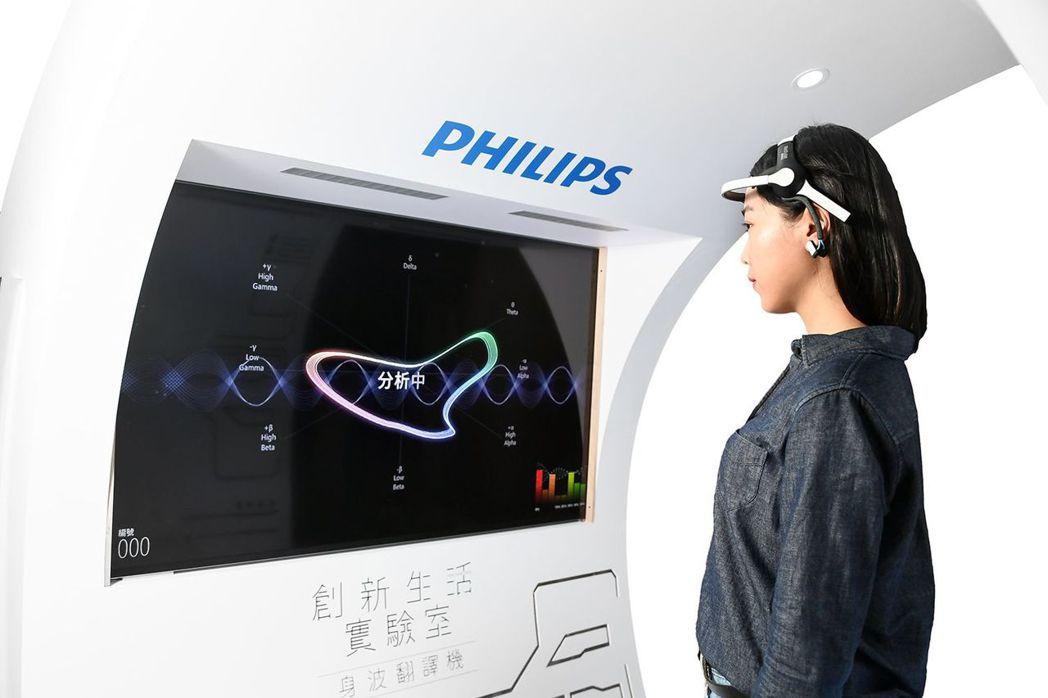 飛利浦打造創新生活實驗室,民眾可在螢幕上看見多種腦波轉化為「身音」的過程,並讀取...