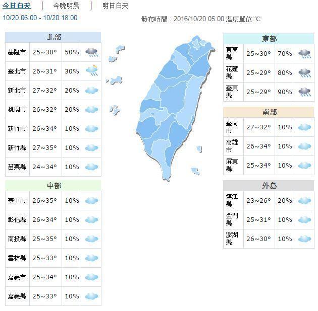 今天各地天氣。圖/翻攝自中央氣象局網站