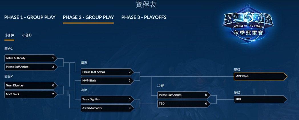 PBA賽程表。 圖/Blizzcon賽事官網