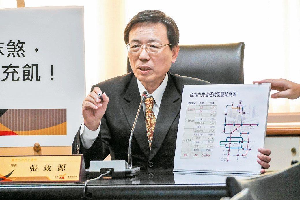 交通局長張政源表示,六都中只有台南沒有捷運系統,難道台南不值得更好嗎?希望第一條...
