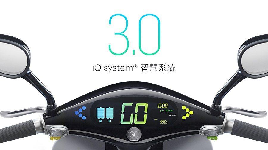 Gogoro引領二輪產業首推「iQ System® 智慧系統3.0」空中韌體升級...