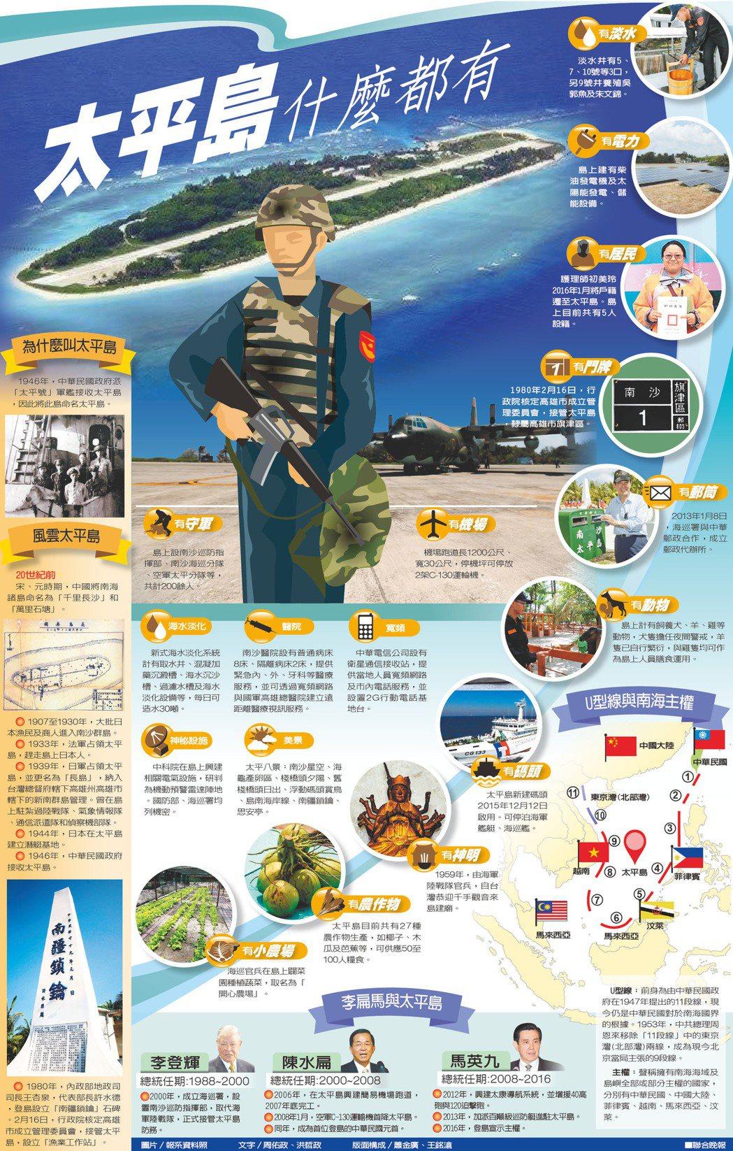 太平島什麼都有。 圖片/報系資料照