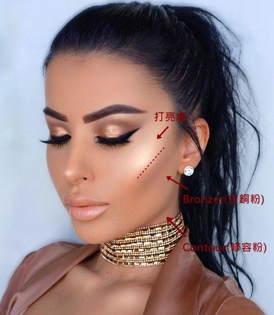 歐美女孩的化妝習慣Bronzer是刷在顴骨下方,用來「突顯打亮處」並營造「曬過很...