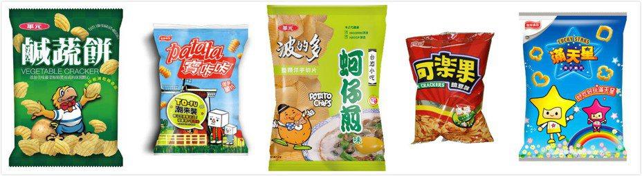 圖片來源/ 聯華食品-滿天心 、 華元食品 、 豆腐好康報報報 、 聯華食品-可樂果 、 華元食品-鹹蔬餅