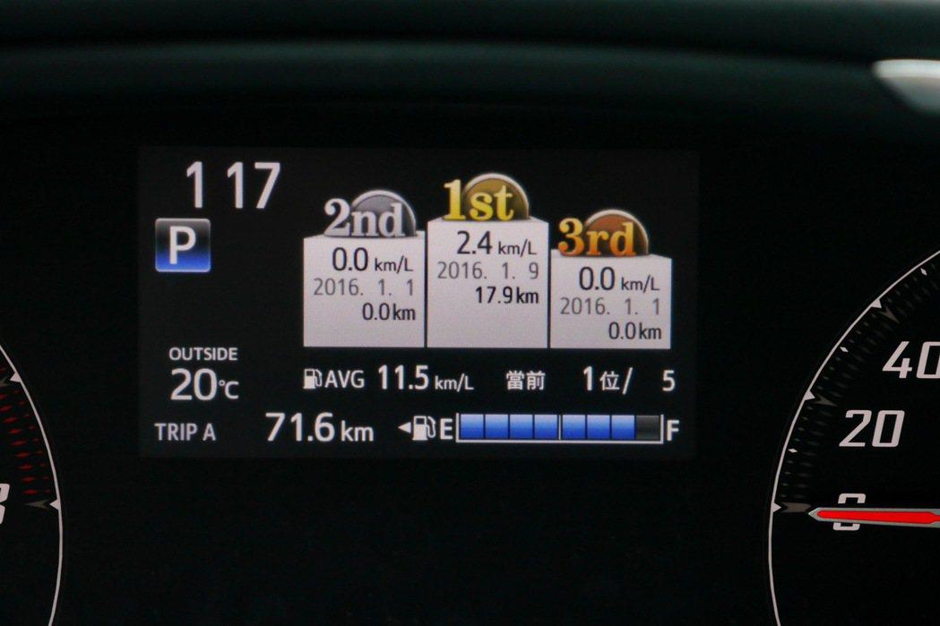 儀錶板提供有趣的油耗排行等設計。 記者陳威任/攝影