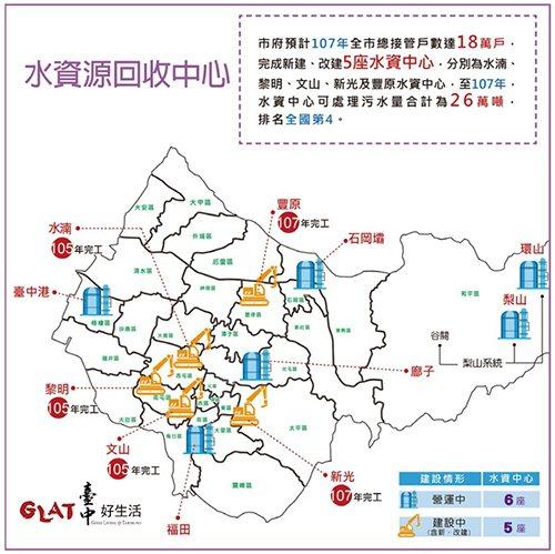 台中市政府水利局長周廷彰表示,市民想要什麼樣的河川,市政府便幫忙完成。