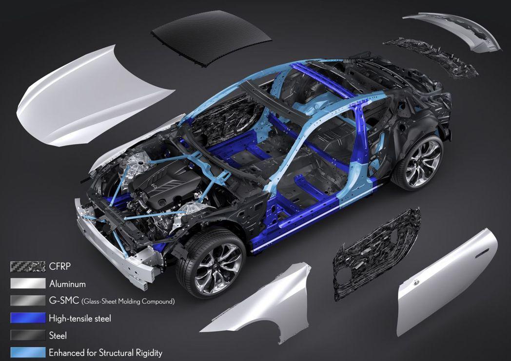 LC 500的車身使用碳纖維、高剛性鋼材及鋁合金等多種材質打造。 圖/Lexus提供