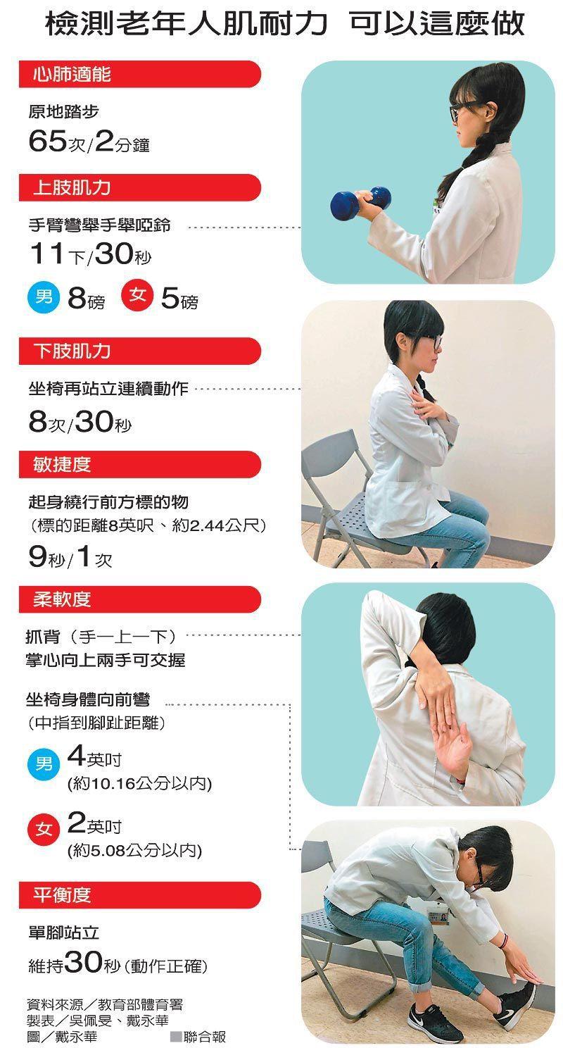 檢測老年人肌耐力 可以這麼做 圖/聯合報提供