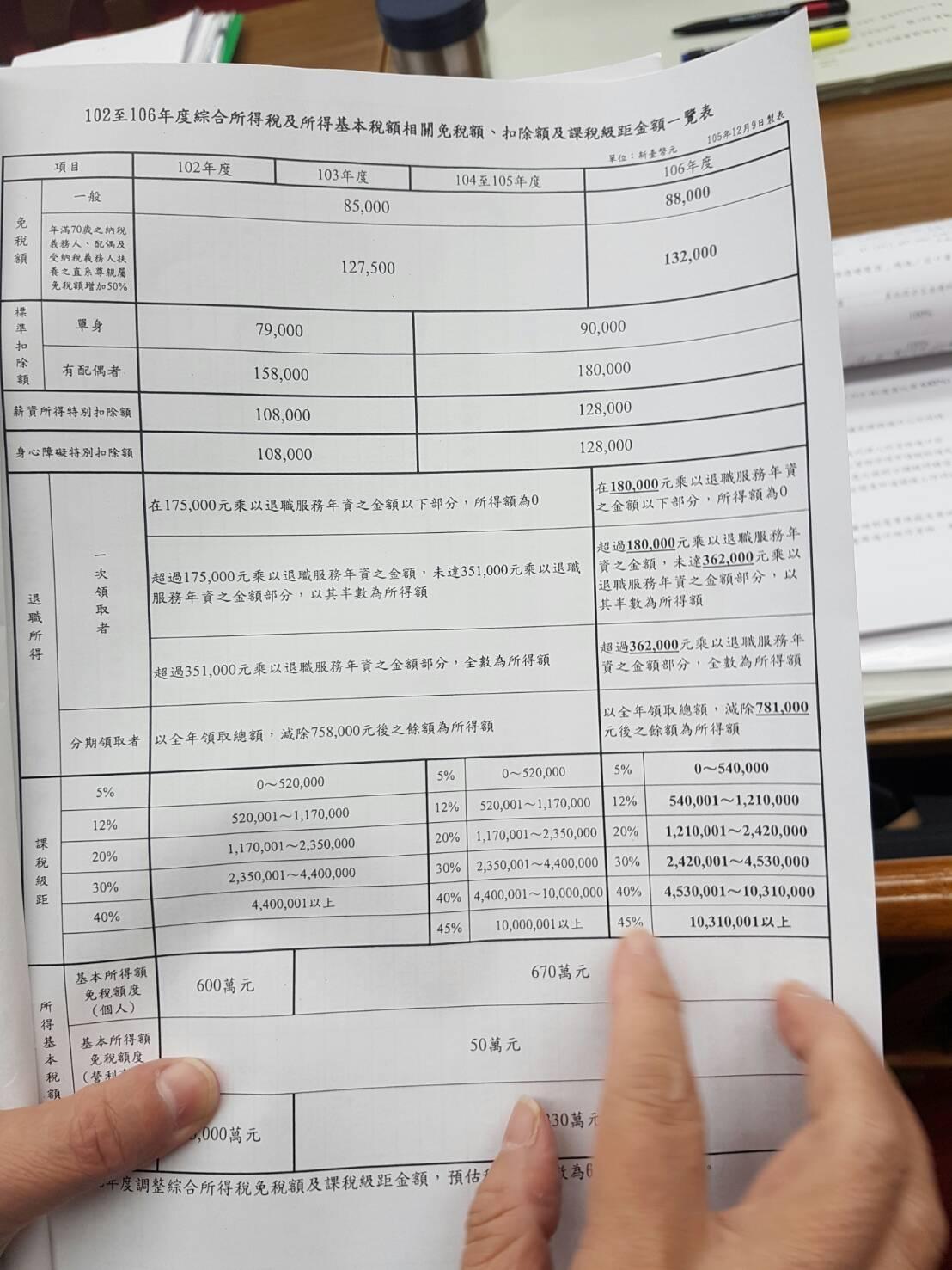 財政部提供 記者楊美玲/攝影