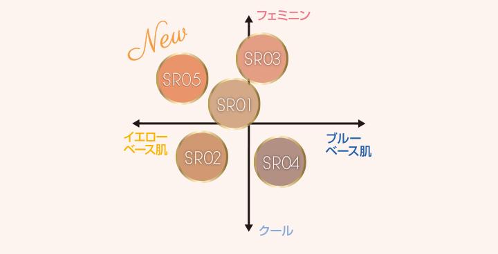 圖/擷自excelmake日本官網