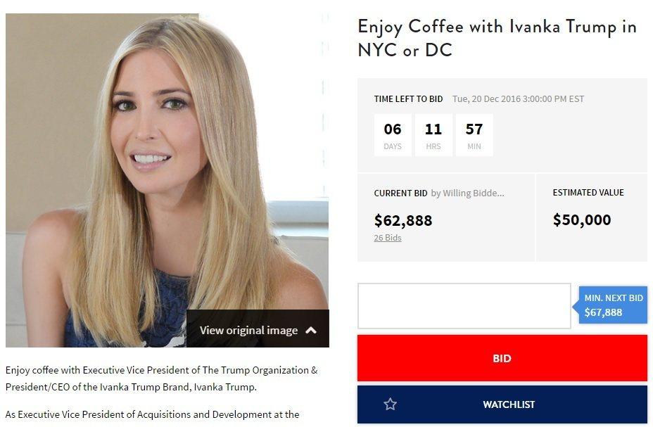 和川普愛女伊凡卡喝一杯咖啡,158萬台幣起跳。圖擷自《charitybuzz》
