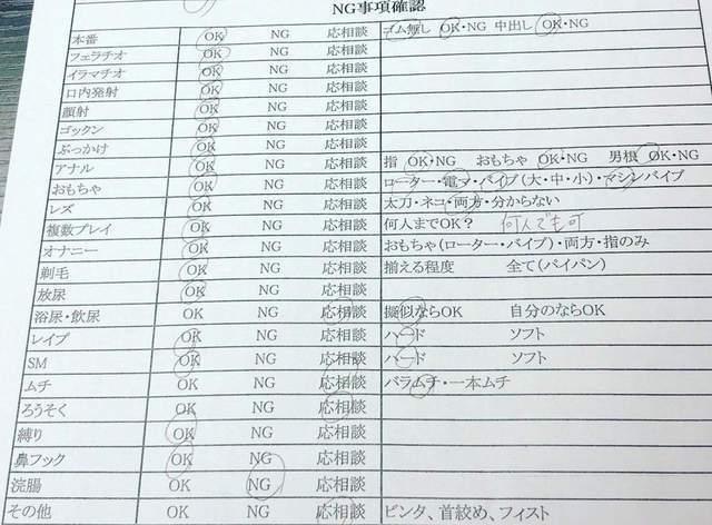 河西亞美爆料的演出意願表。 圖片來源/ twitter