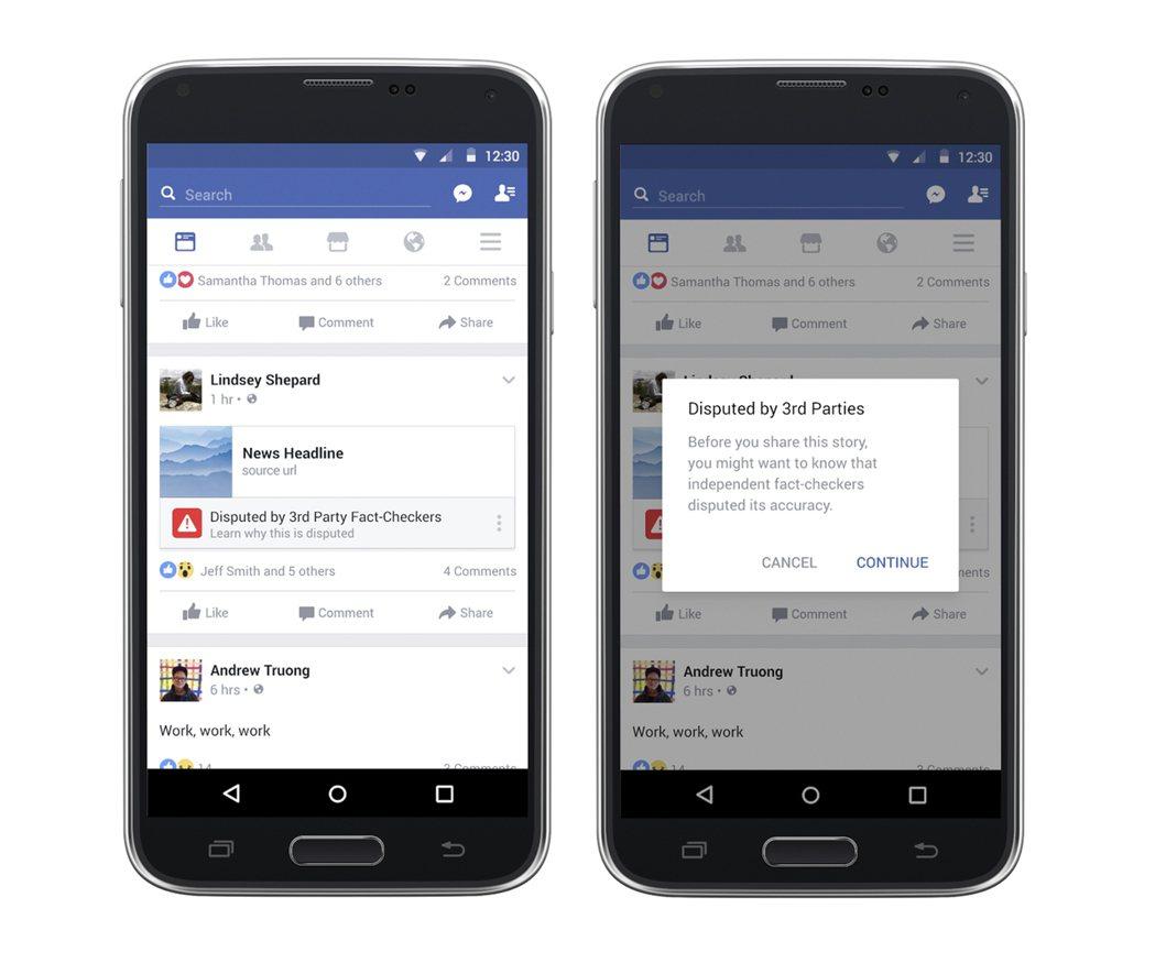 臉書公布遏阻假新聞的新措施:第三方事實查核組織確定某則新聞不實後,該則新聞將被標...