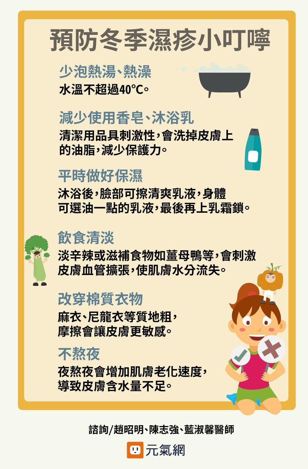 預防冬季濕疹小叮嚀。 製表/鄧桂芬 製圖/黃琬淑